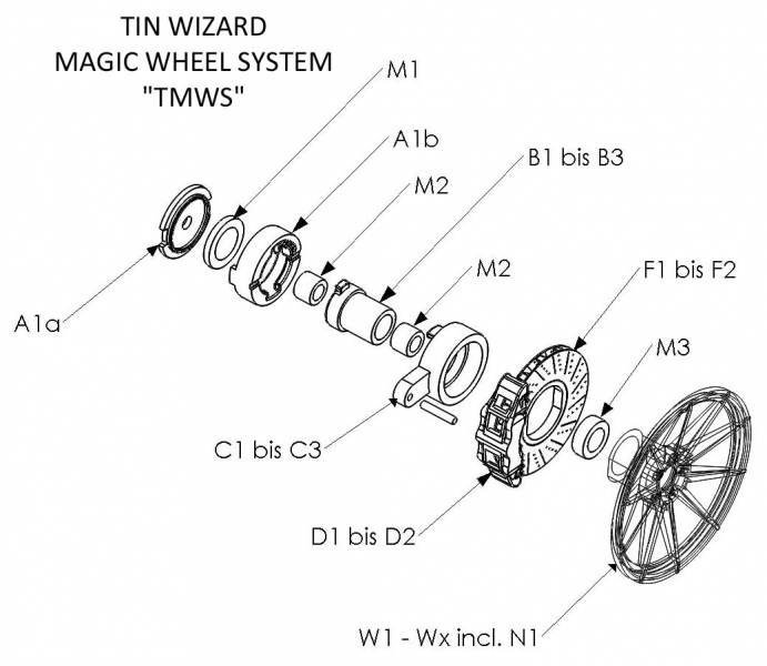 TMWS Magic wheel System