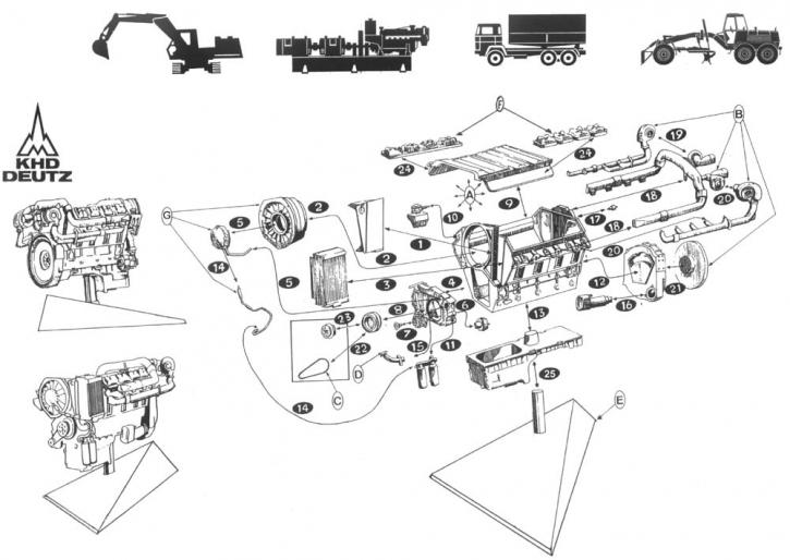 Deutz Aircooled Engine V8  Typ BF 8L 513   Maßstab 1/15