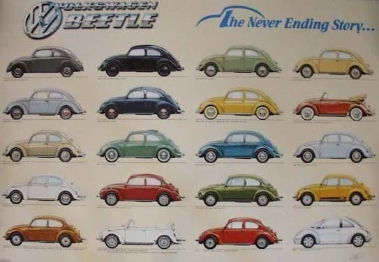 "VW Beetle Poster  (100 x 70 cm) ""limited edition"""